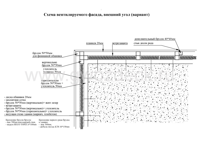 инструкция по монтажу планкена