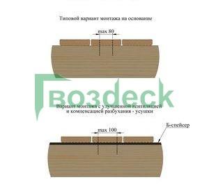 Рекомендации по монтажу террасной доски с использованием саморезов