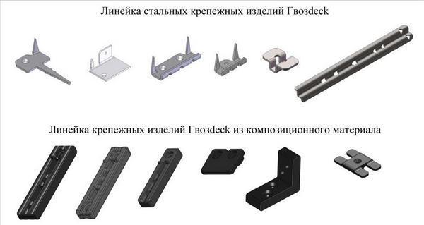 Линейка крепежных изделий Гвозdeck