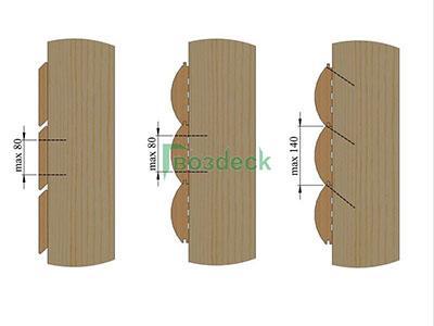 Рекомендации по монтажу фасадной обшивкис использованием саморезов